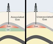 unassociated gas