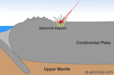 diamonds formed at asteroid impact sites