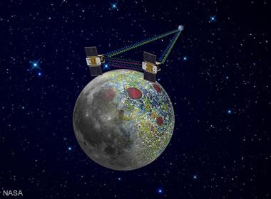 GRAIL satellites