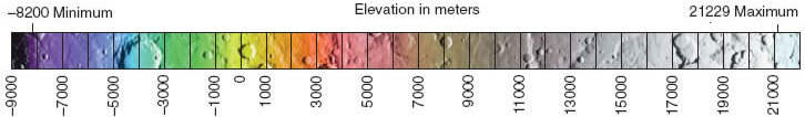 Mars topography scale