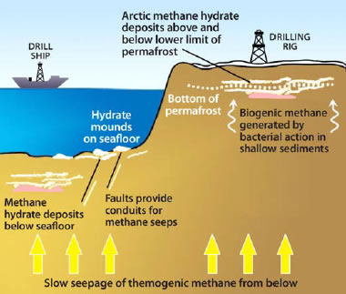 Methane Hydrate The World S Largest Natural Gas Resource