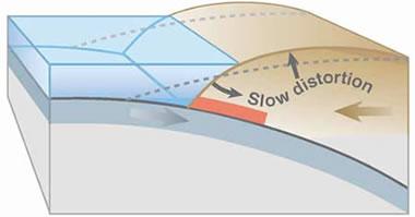 Tsunami geology