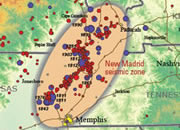 New Madrid Seismic Zone: