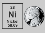 Uses of Nickel