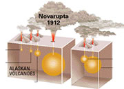 Novarupta