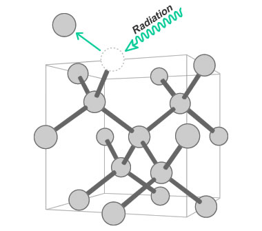 Radiation-Induced Defect in Diamond