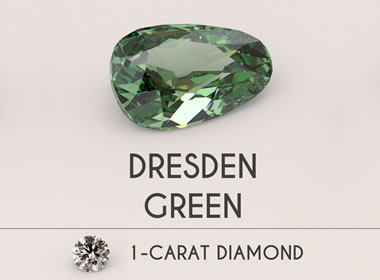 Dresden Green Replica