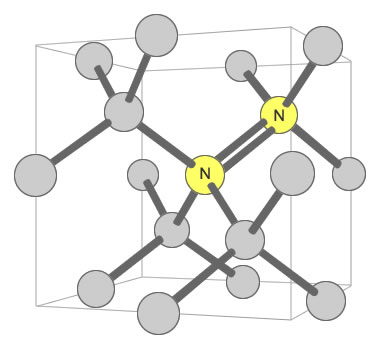 Nitrogen Substitution in Diamond