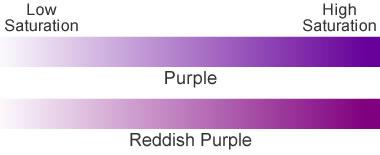 Amethyst colors