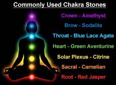common chakra stones
