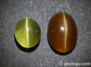 Chatoyant Gems The Mystery Of Cat S Eye Gems Explained