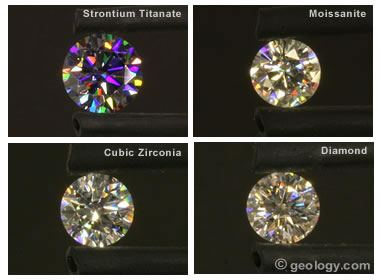 Diamond Gem And Industrial Uses Mineral Properties