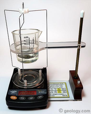 Testing Specific Gravity