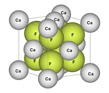 fluorite unit cell