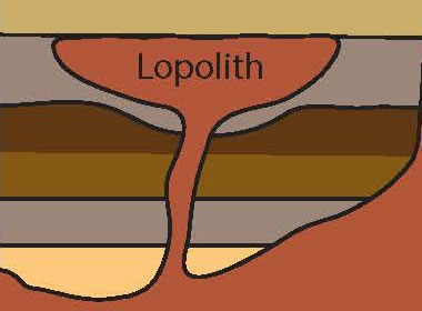 Lopolith
