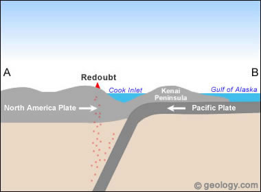 Redoubt Volcano, Alaska: Map, Facts and Eruption Pictures on